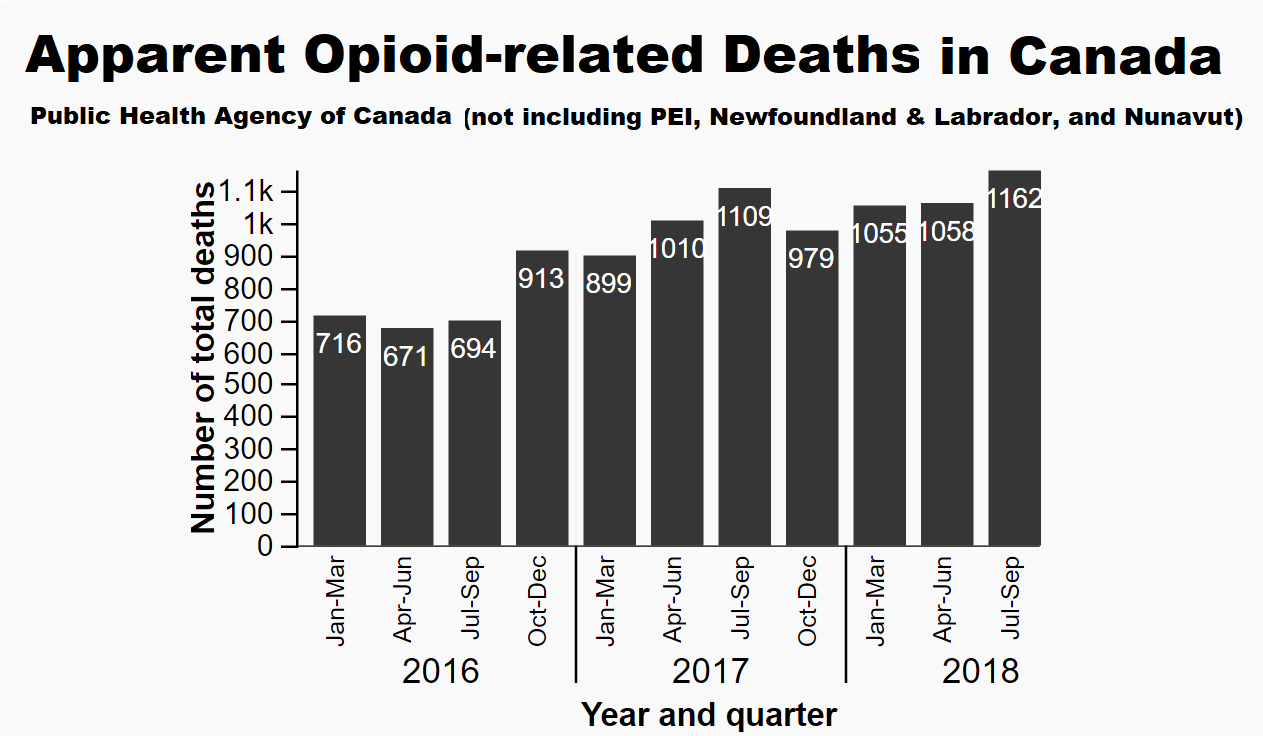 the Vancouver Overdose Prevention Society,